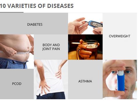 Prescription obesity medication photo 3