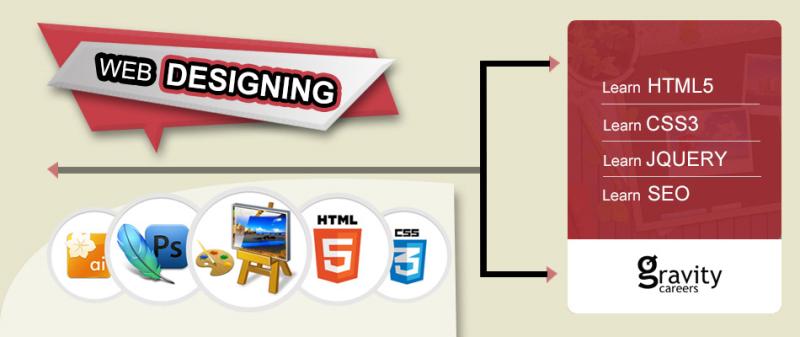 Web Designing Training In Vijayawada